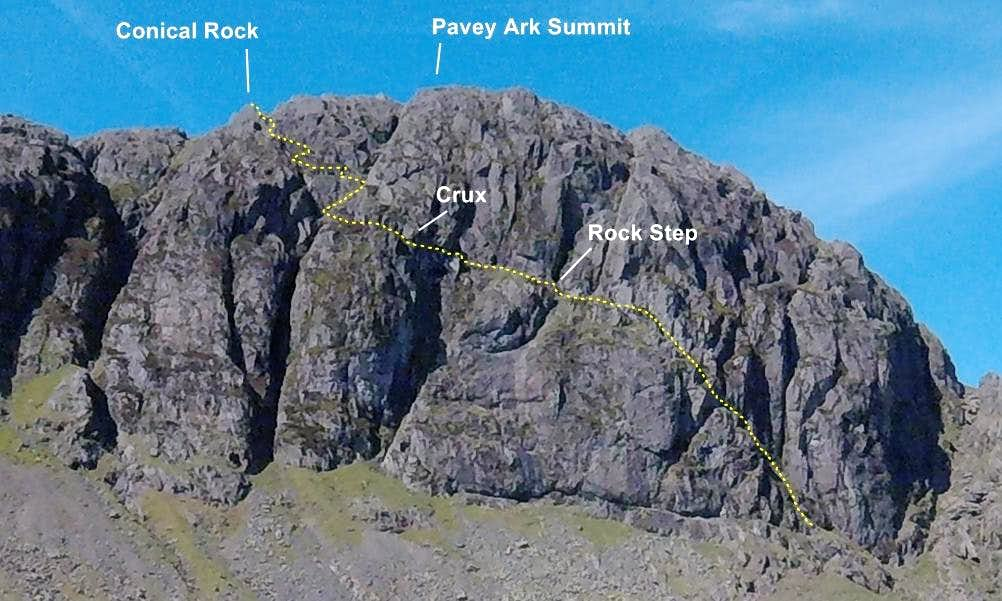 Pavey Ark and Jack's Rake route topo