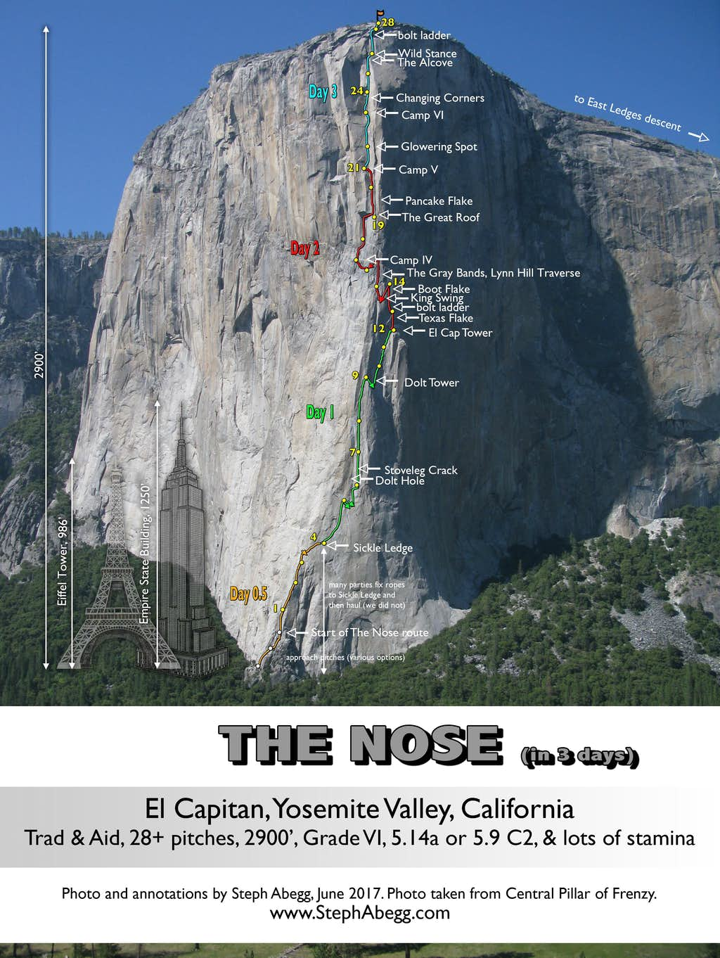 Route Overlay for The Nose