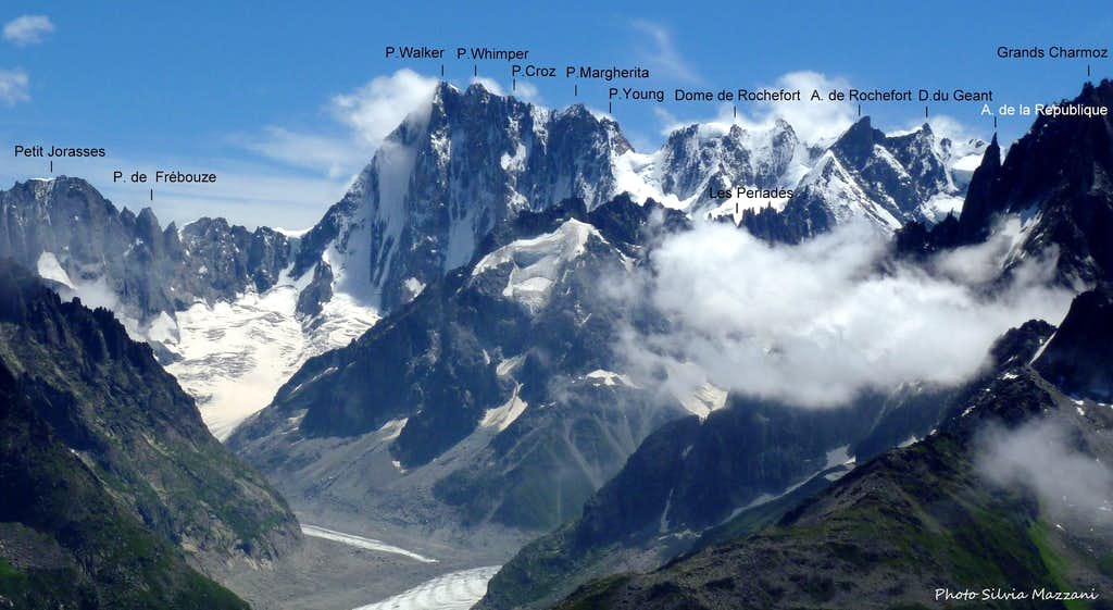Grandes Jorasses annotated panorama from Aiguilles Rouges