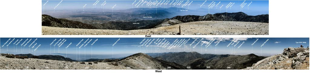 Labeled Panorama from Mount Baldy (San Antonio)