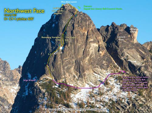 Route Overlay Liberty Bell NW Face