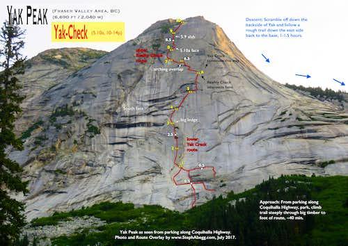 Route Overlay for Yak-Check on Yak Peak