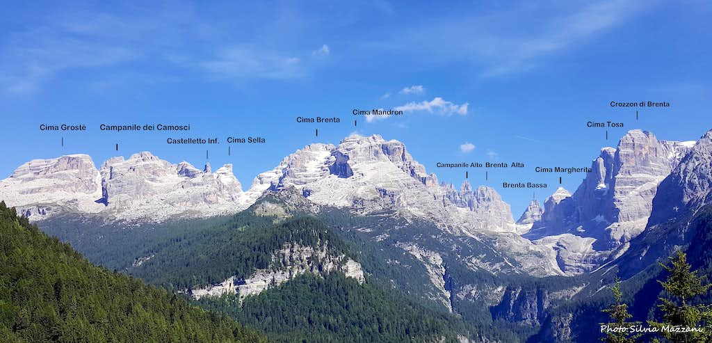 Brenta group annotated pano from West