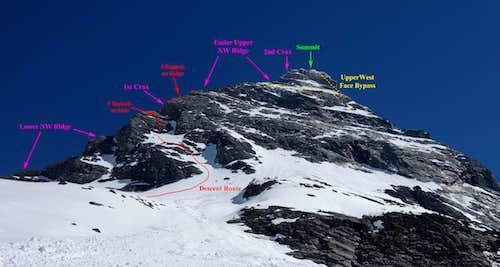 Mount Sir Donald NW Ridge Route Topo