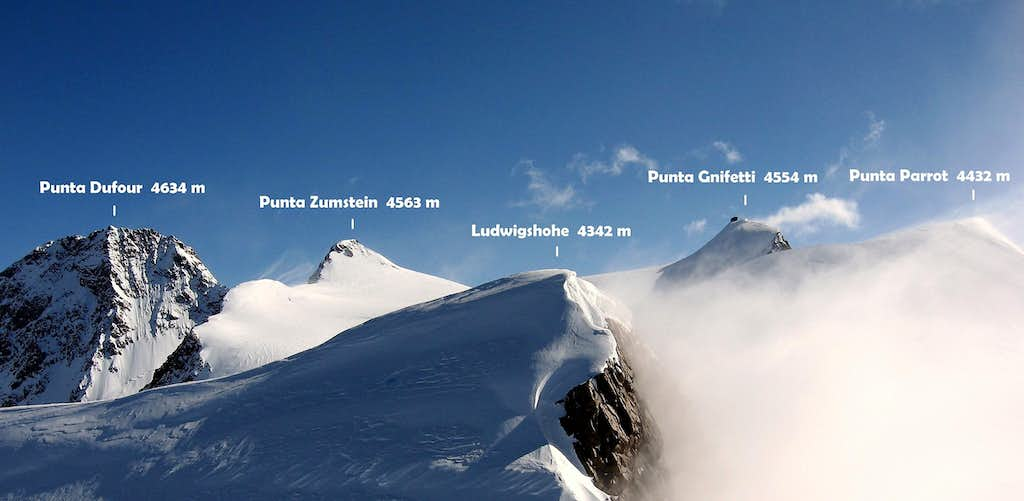 Monte Rosa main summits annotated pano from Corno Nero