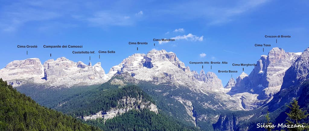 Brenta group annotated Western view