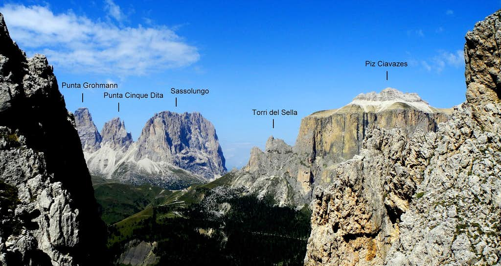 Annotated summit pano from Torre dell'Antonio