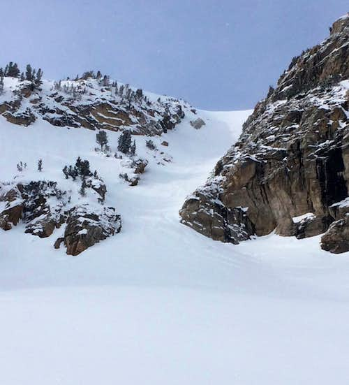 Spoon Couloir in January