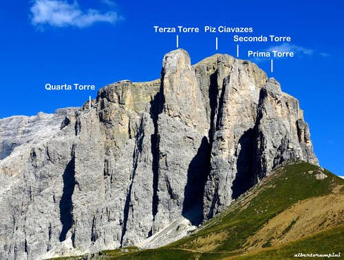 Sella Towers annotated view from Passo Sella