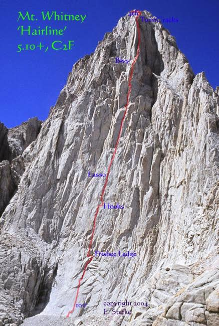 The East Face of Mt. Whitney...