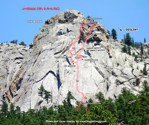 J-Crack, 5.9, 4 Pitches