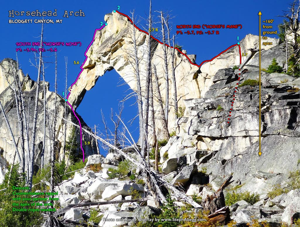 Route Overlay Horsehead Arch (Blodgett Canyon, MT)
