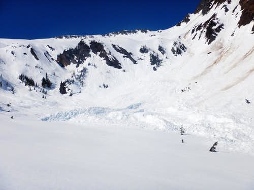 Avalanche debris in the saddle