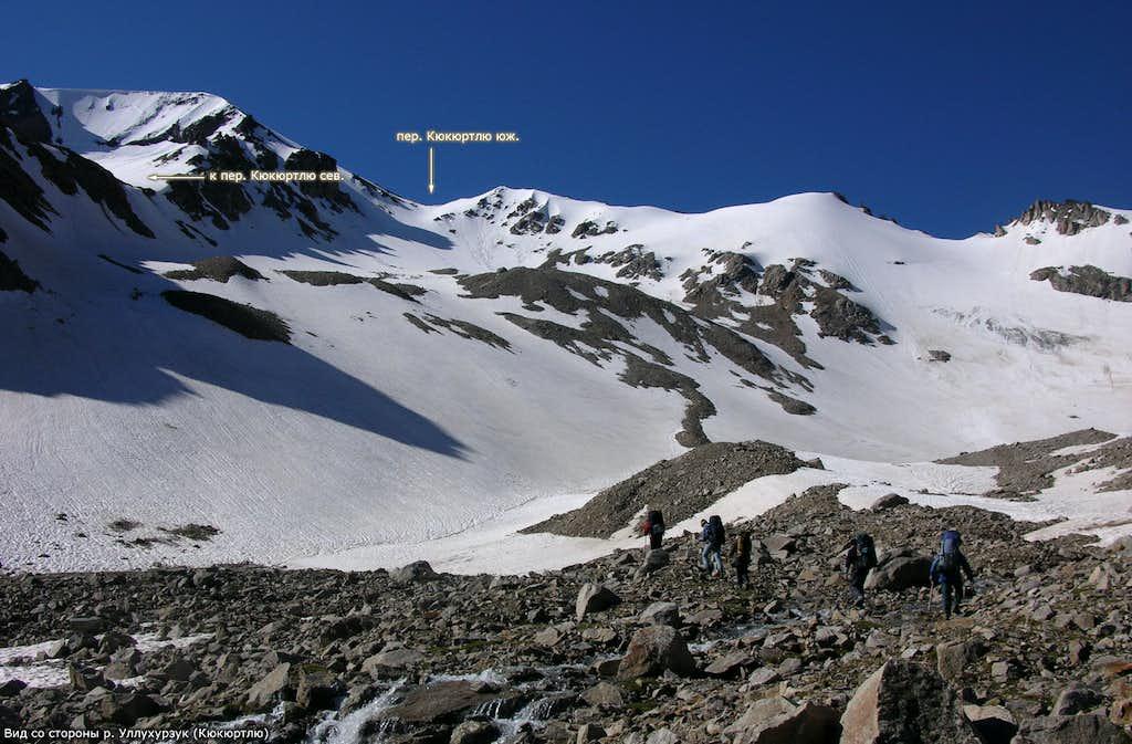 Top portion of Kukurtlu South Pass