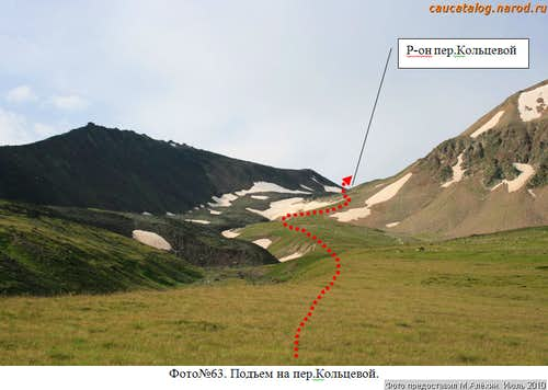 Route south to Koltsevoy Pass from above Jele Soo West
