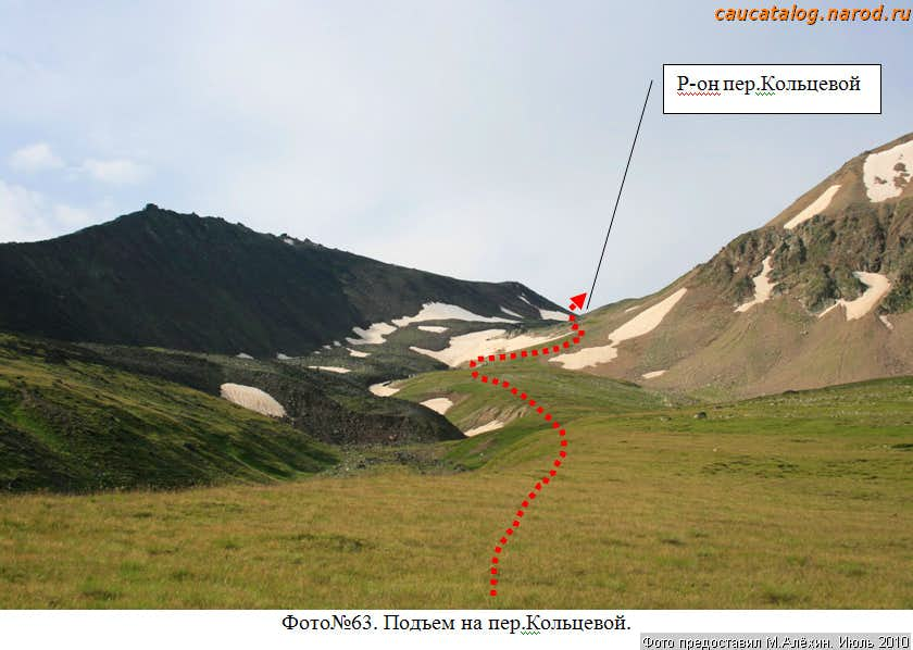 South to Koltsevoy Pass