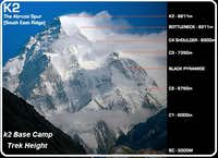 k2 base camp trek height