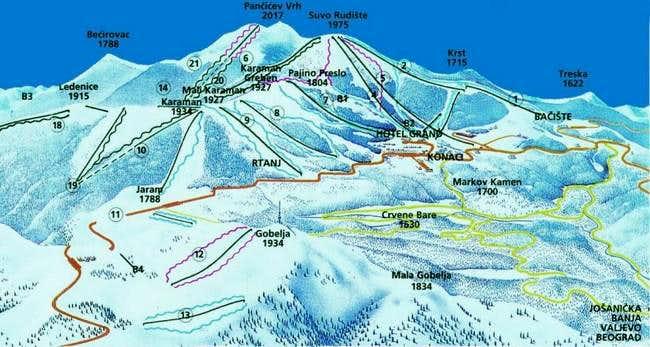 Kopaonik massif