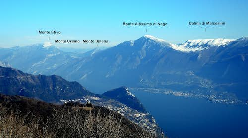 Annotated pano from Cima Comèr