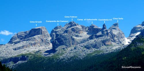 NW chain of Brenta Dolomites labelled pano