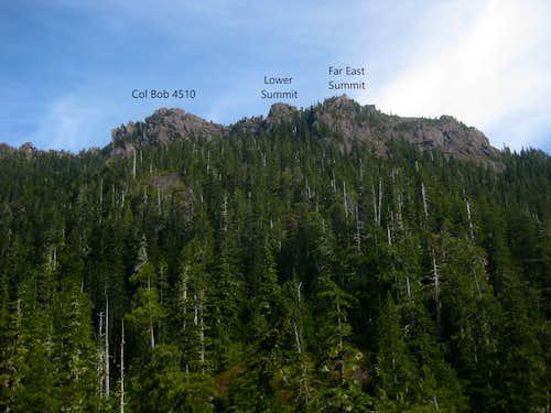 The Eastern Summits