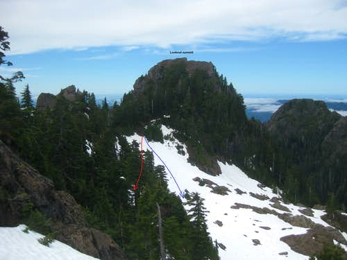 Lookout Summit from the Traverse