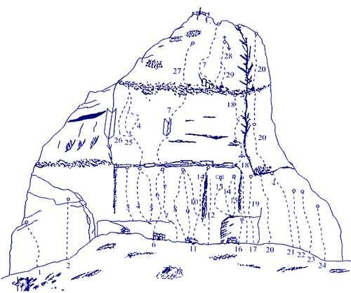 Sisilla SE wall climbing routes