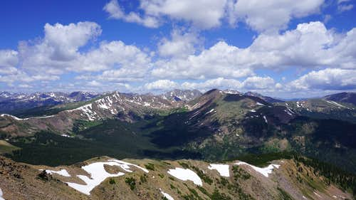 Gore Range from Uneva Peak