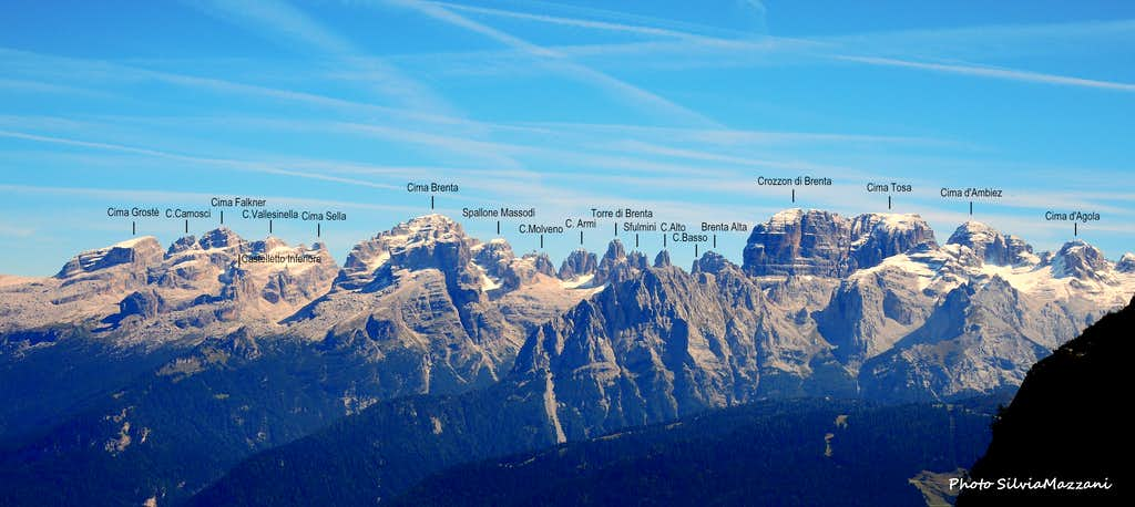 Brenta Dolomites annotated view from Pedertich