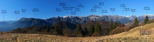 Monte Valinis annotated panorama