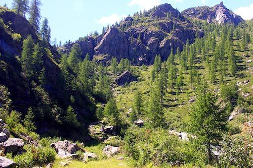 Midst partt of Alleigne Valley