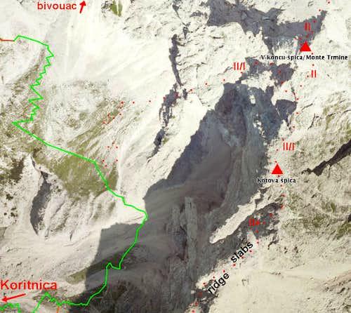 Kotova spica easy climbs
