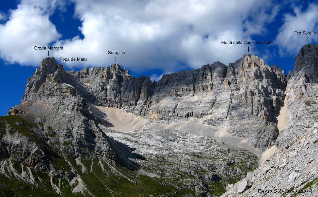 Sorapiss Group annotated panorama