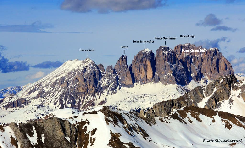 Sassolungo Group annotated pano from Cima Juribrutto