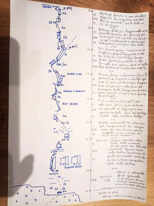 A long History ... Original technical report and sketch II °