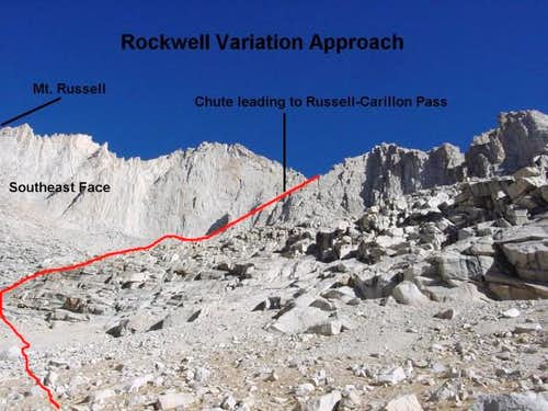 Rockwell Variation approach...