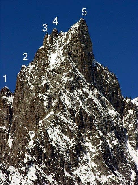 From left: (1) peak...
