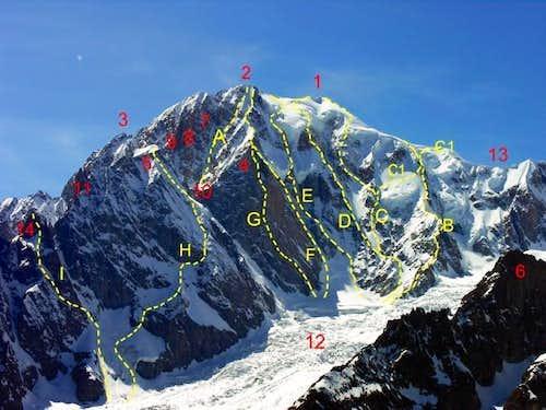 01 = Monte Bianco...