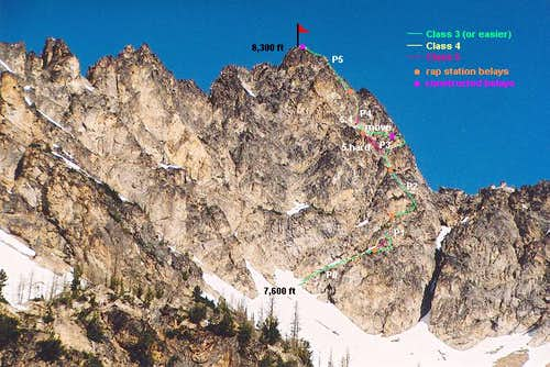 East Face Route on Tupshin...
