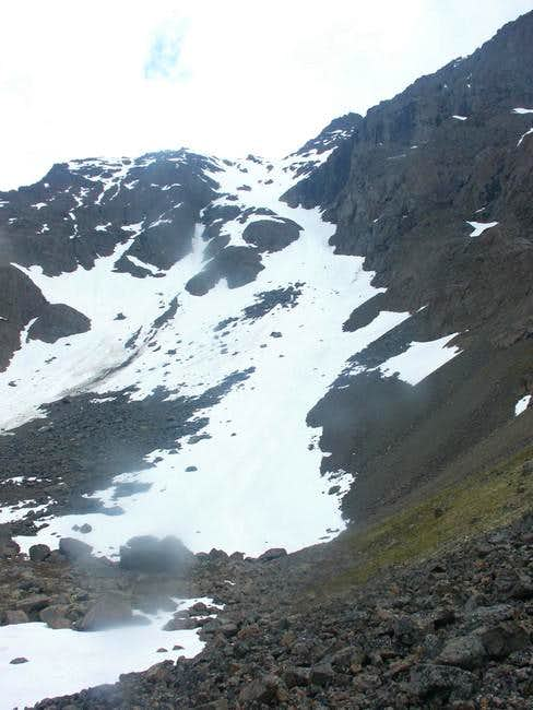 Ptarmigan's North Couloir