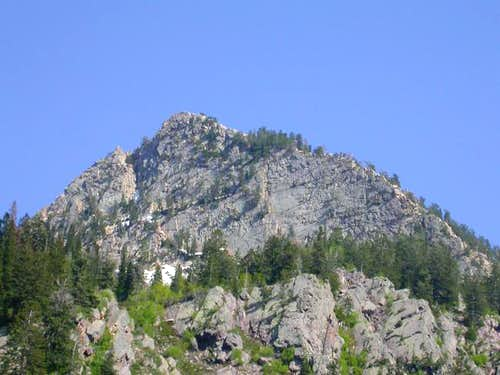Triangle Peak from Neffs...