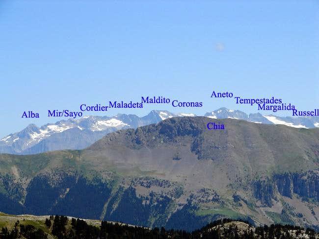 South face of Maladeta Massif...