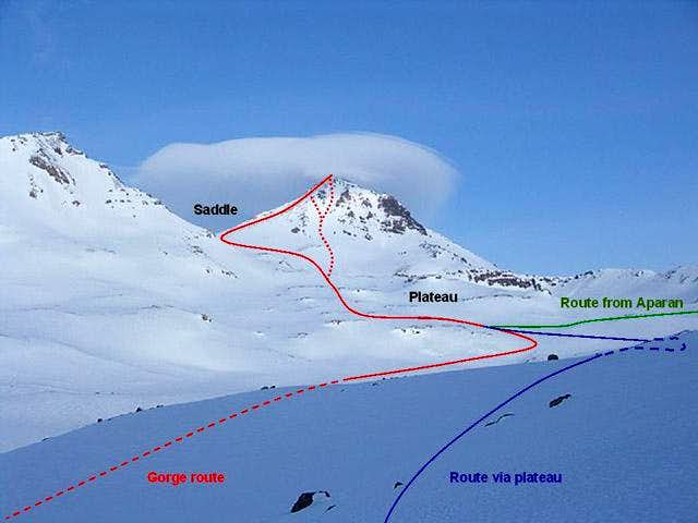 1. North summit from Aragats