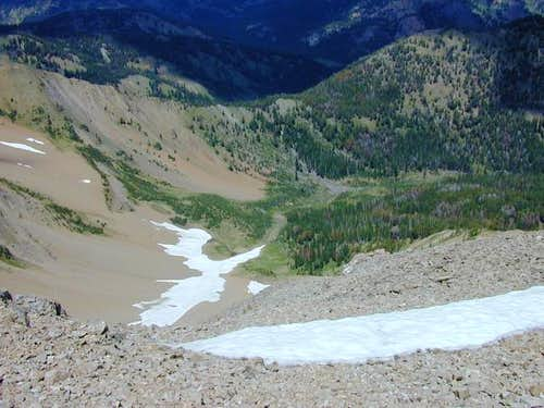 From the summit looking down...