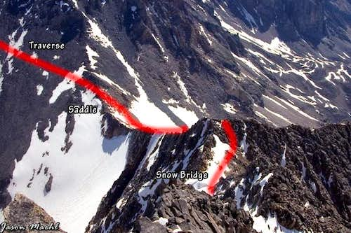 Route from the Base Camp on...