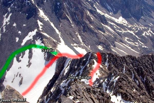 Route from the Base Camp at...