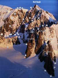 Scanned from Klettern...