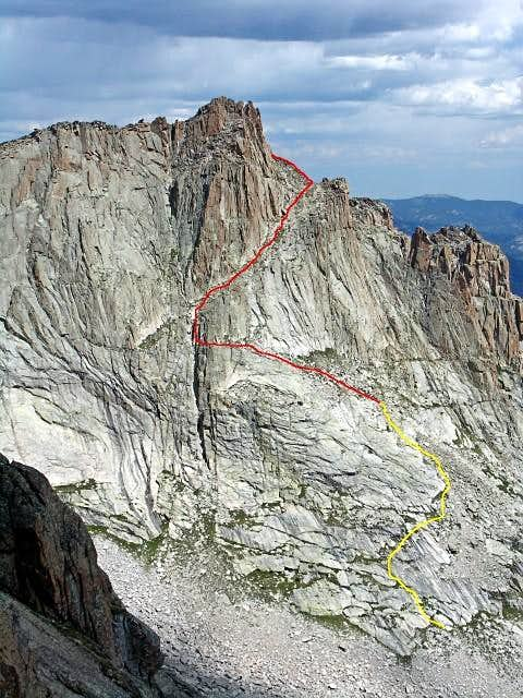 The Summit Ramp Route