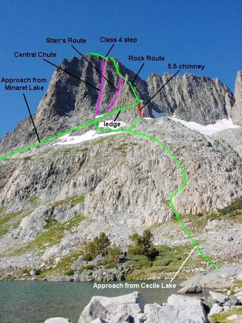 Routes on the North Face of...