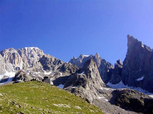 Mont Blanc,Aig. Croux and...